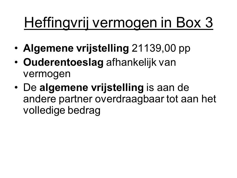 Heffingvrij vermogen in Box 3