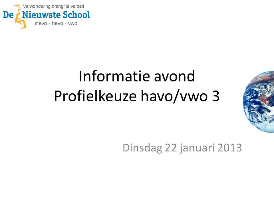 Informatie avond Profielkeuze havo/vwo 3