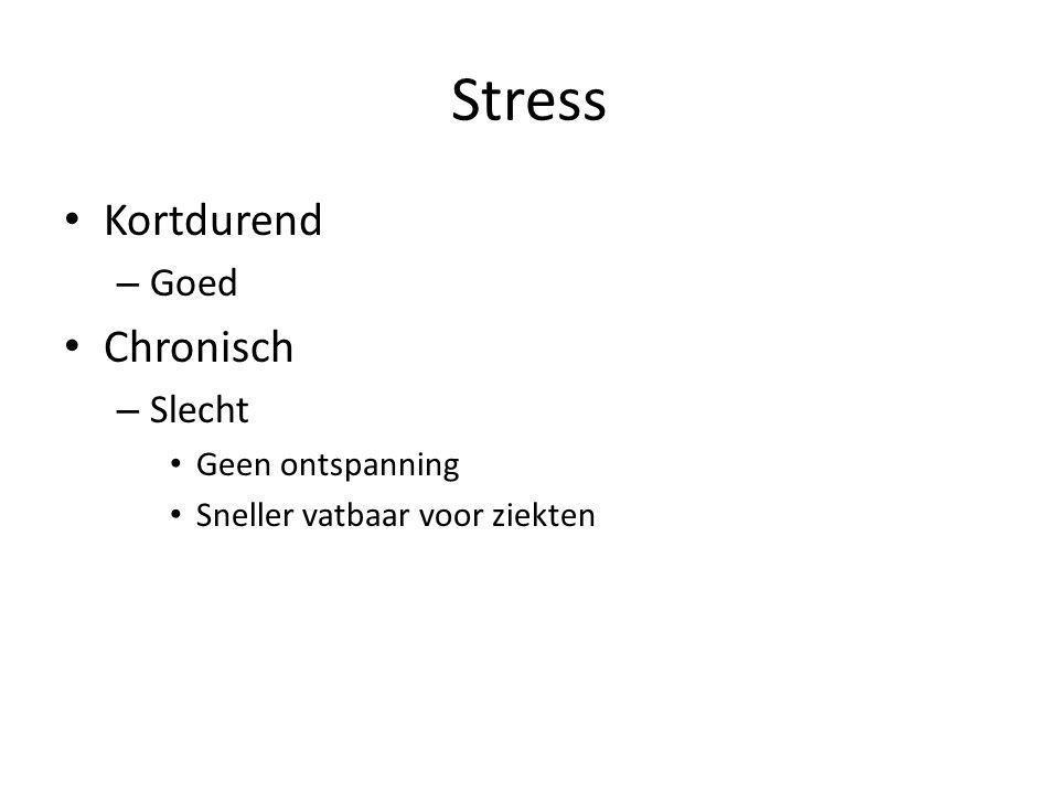 Stress Kortdurend Chronisch Goed Slecht Geen ontspanning