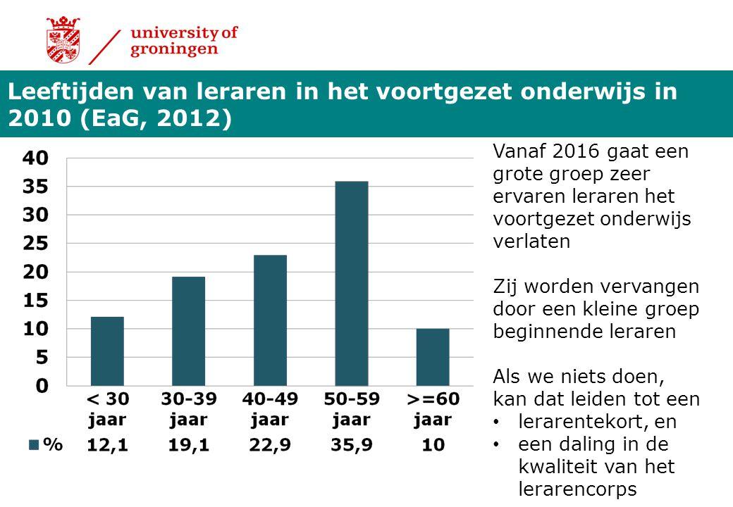 Leeftijden van leraren in het voortgezet onderwijs in 2010 (EaG, 2012)
