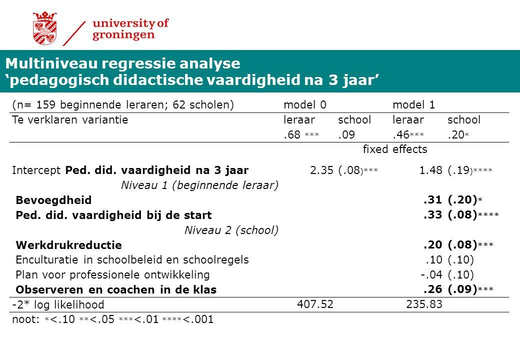 Multiniveau regressie analyse