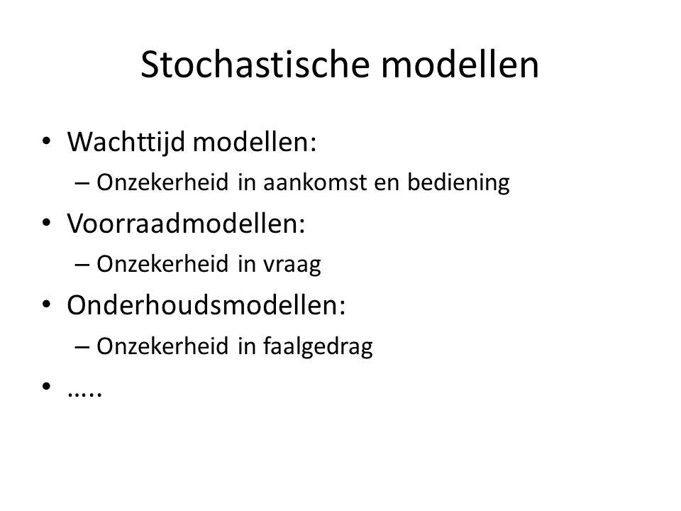 Stochastische modellen