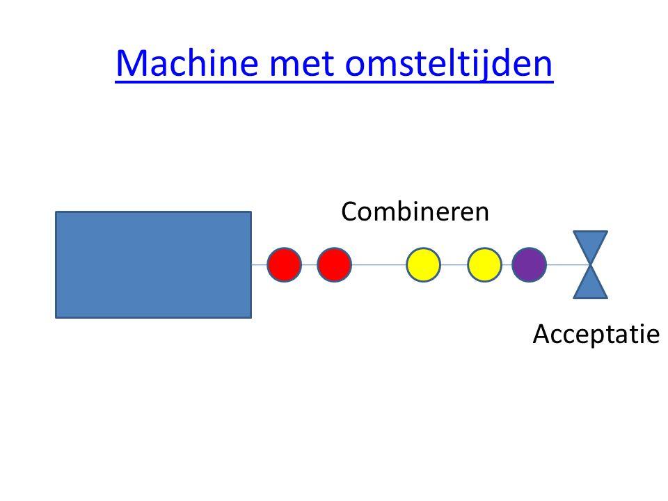Machine met omsteltijden
