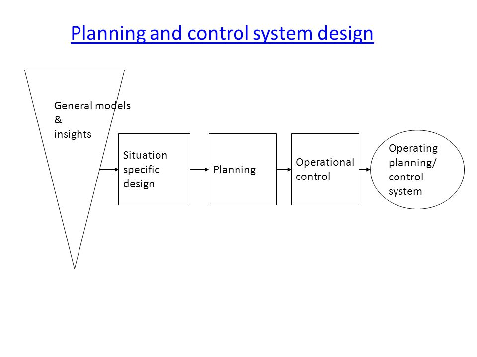 Planning and control system design
