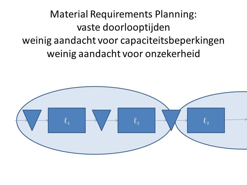 Material Requirements Planning: vaste doorlooptijden weinig aandacht voor capaciteitsbeperkingen weinig aandacht voor onzekerheid