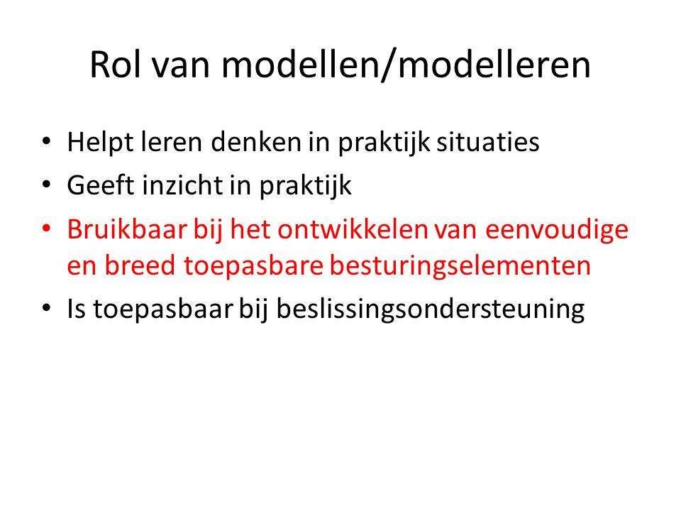 Rol van modellen/modelleren