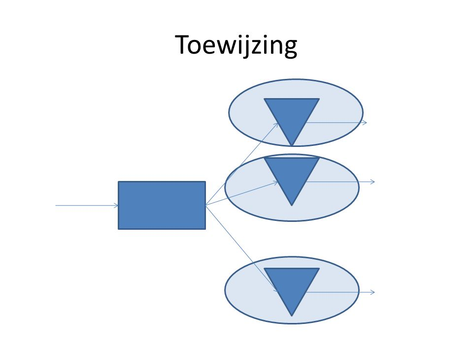 Toewijzing