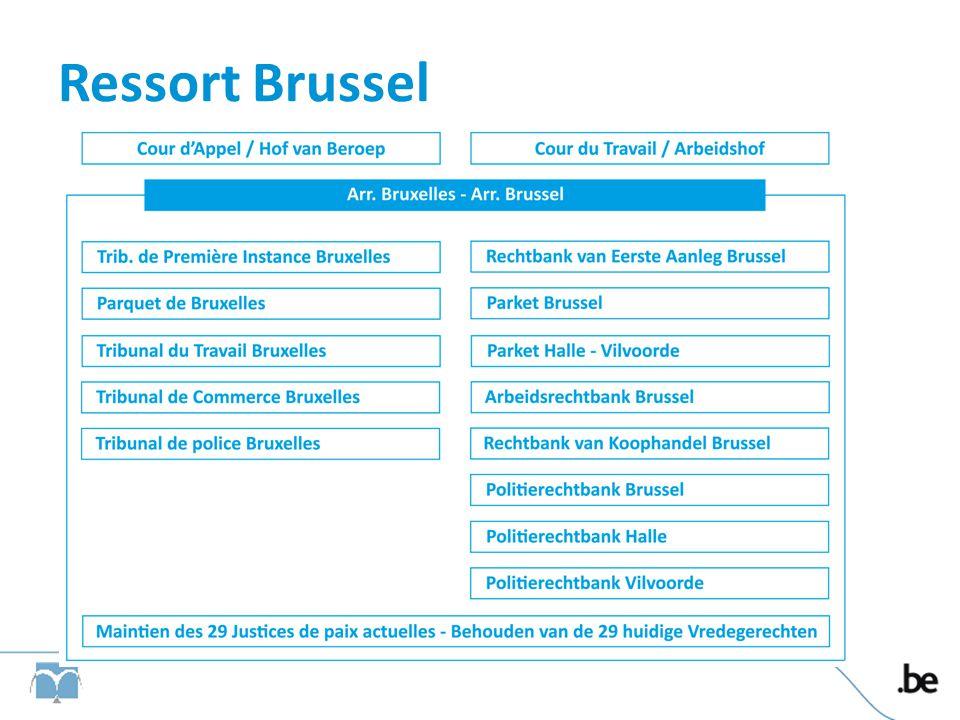 Ressort Brussel