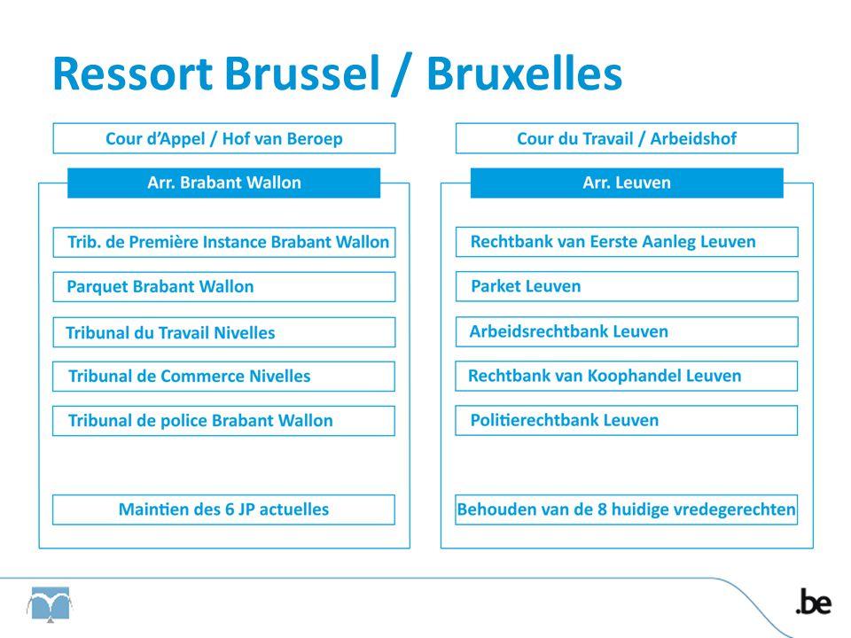 Ressort Brussel / Bruxelles