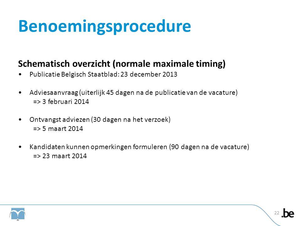 Benoemingsprocedure Schematisch overzicht (normale maximale timing)