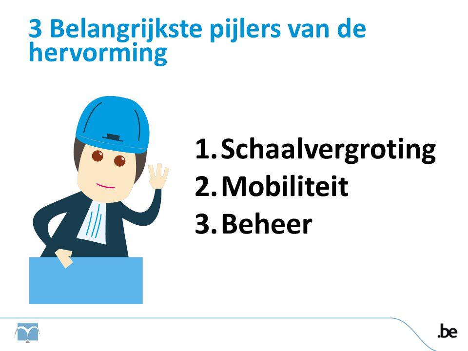 Schaalvergroting Mobiliteit Beheer