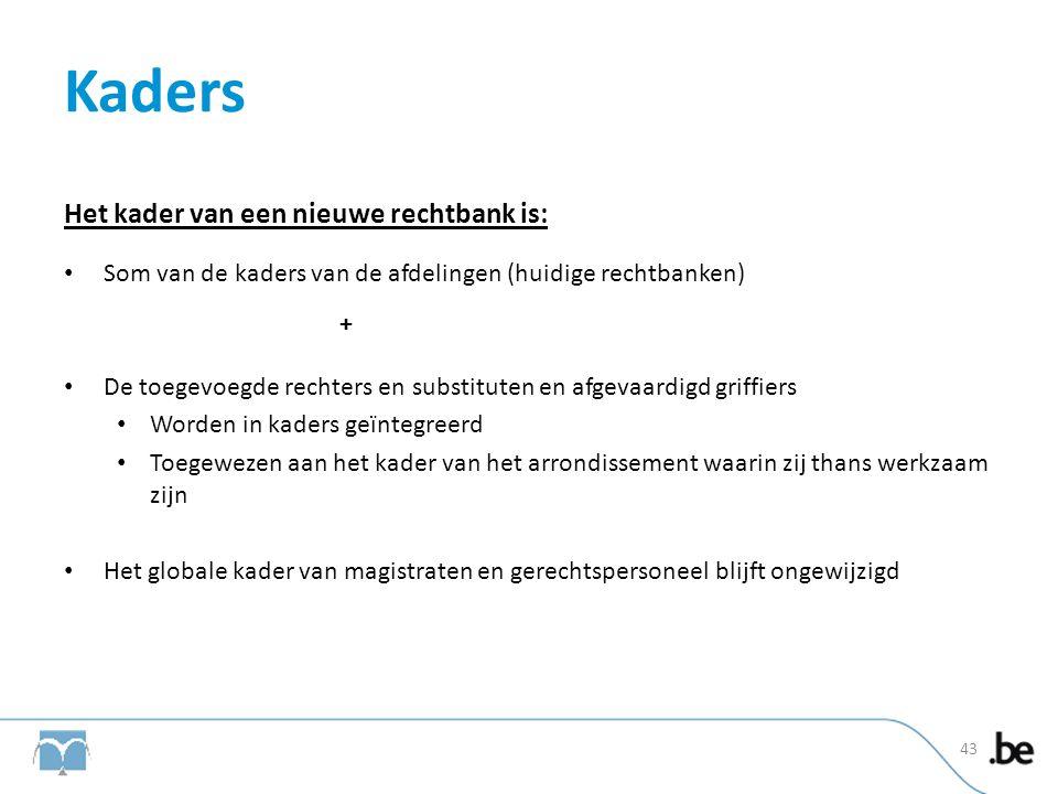 Kaders Het kader van een nieuwe rechtbank is: