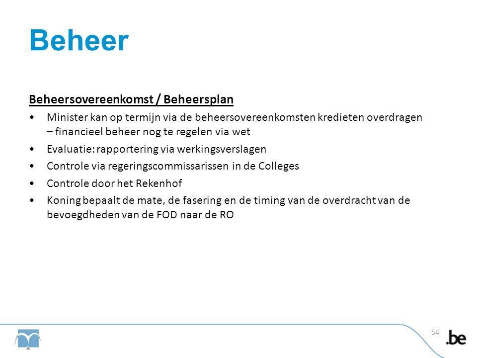 Beheer Beheersovereenkomst / Beheersplan