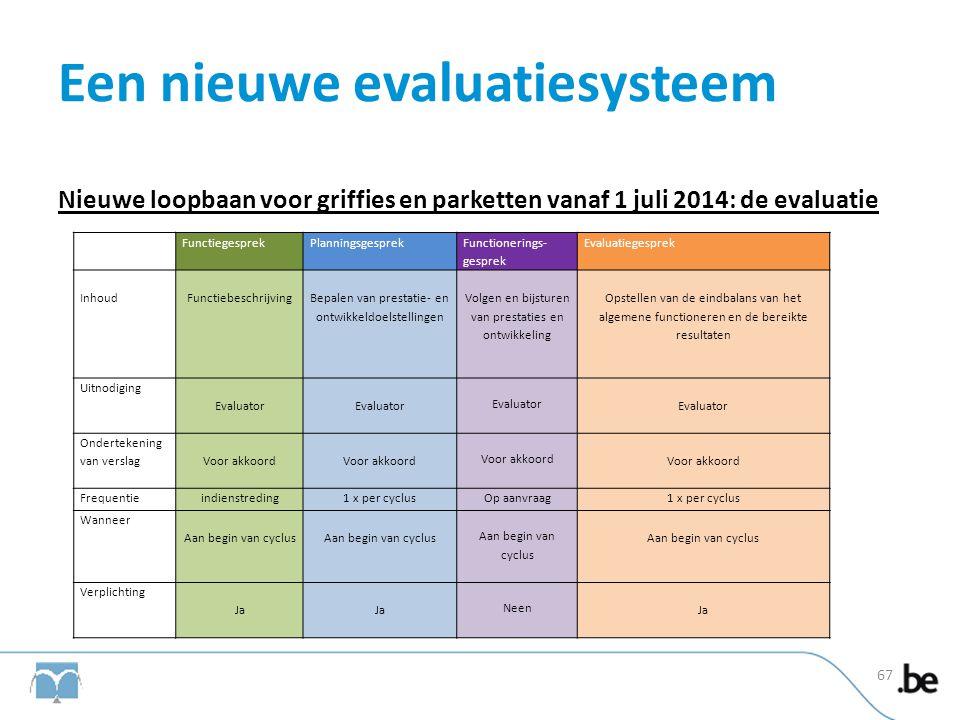 Een nieuwe evaluatiesysteem