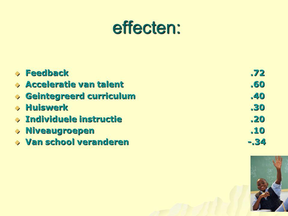 effecten: Feedback .72 Acceleratie van talent .60