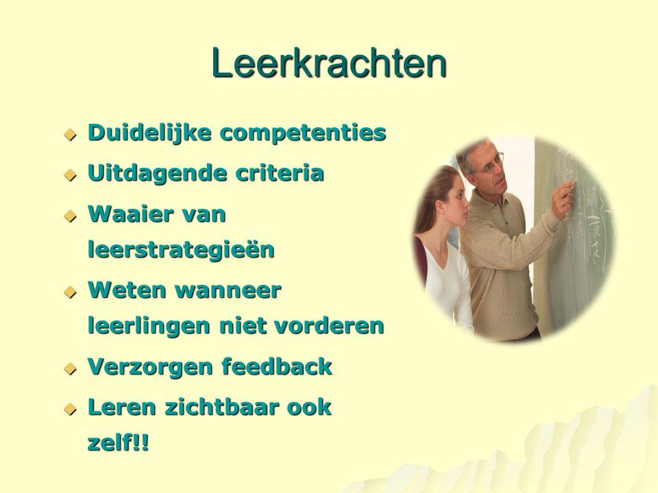 Leerkrachten Duidelijke competenties Uitdagende criteria