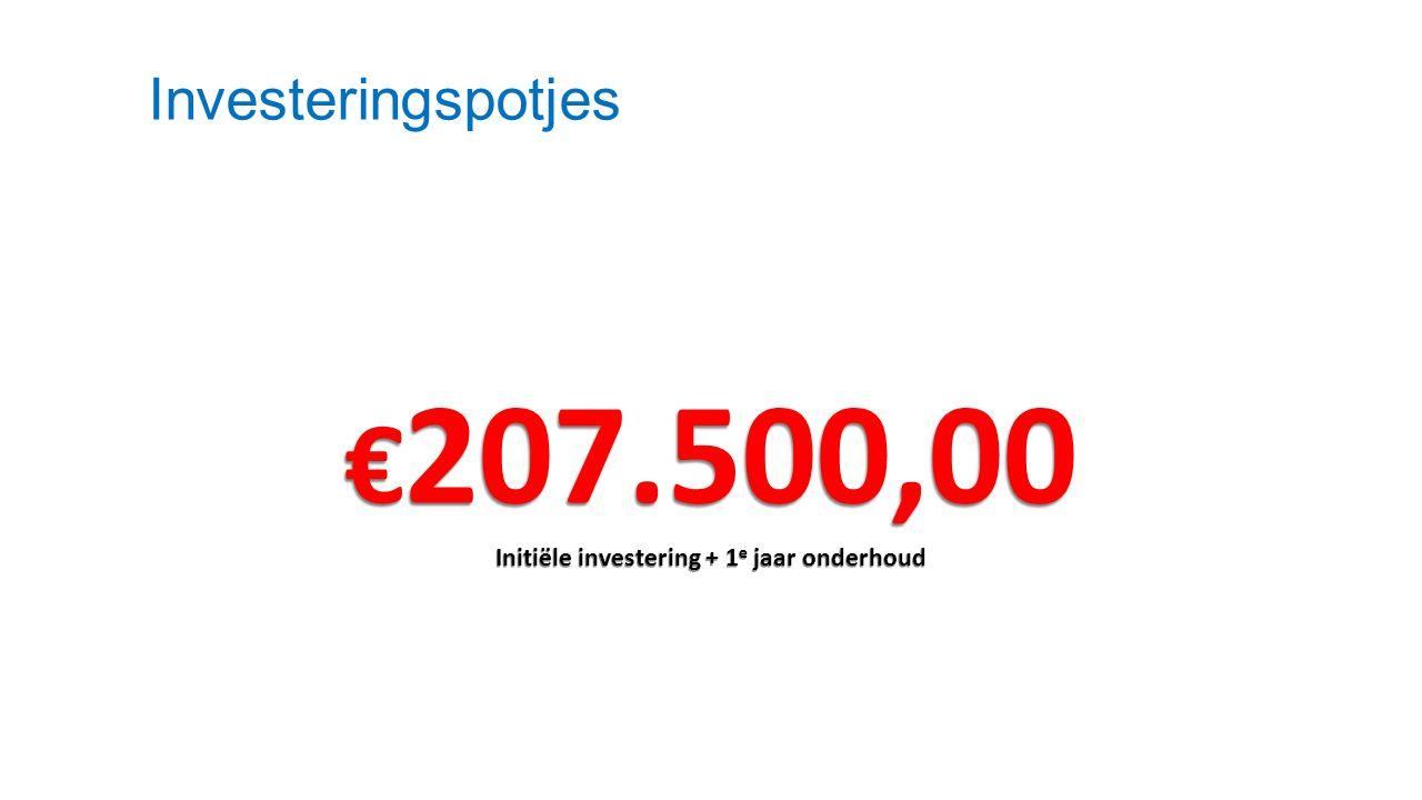 Initiële investering + 1e jaar onderhoud