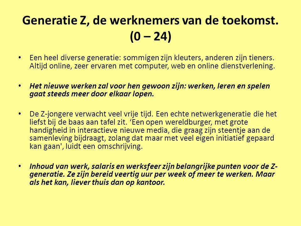 Generatie Z, de werknemers van de toekomst. (0 – 24)