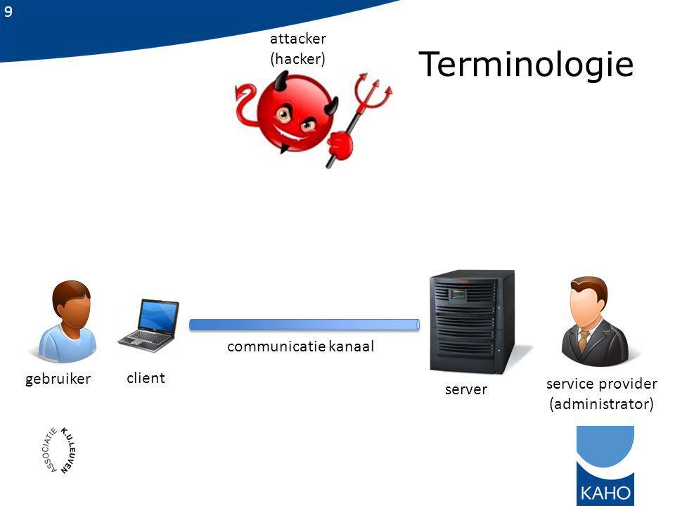 Terminologie attacker (hacker) communicatie kanaal gebruiker client