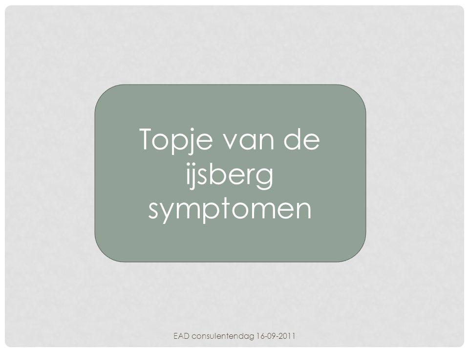 Topje van de ijsberg symptomen