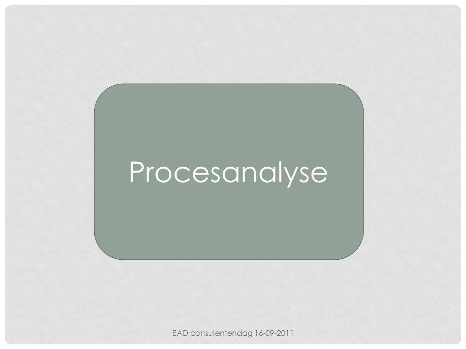 Procesanalyse EAD consulentendag 16-09-2011