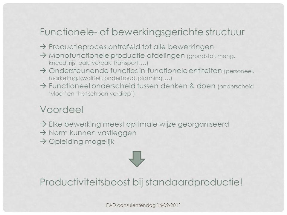 Functionele- of bewerkingsgerichte structuur