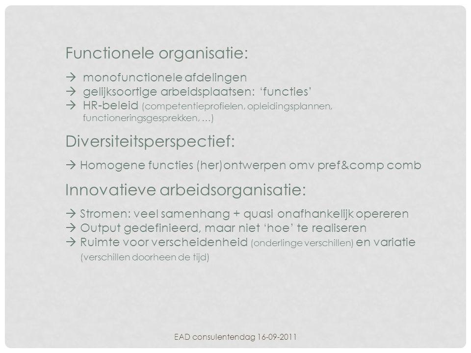 Functionele organisatie: