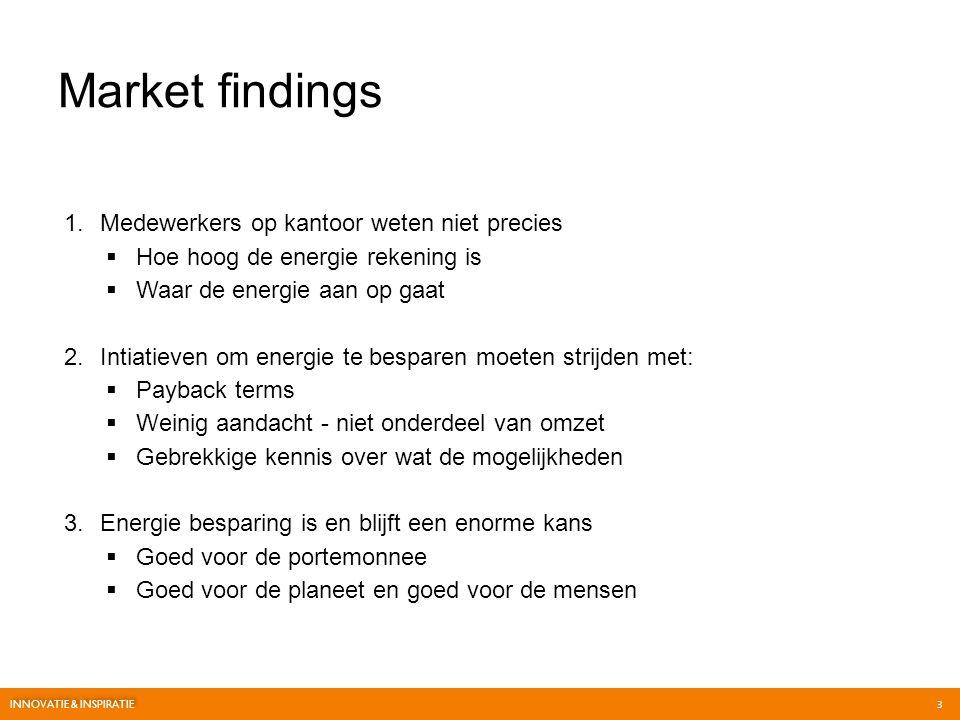 Market findings Medewerkers op kantoor weten niet precies
