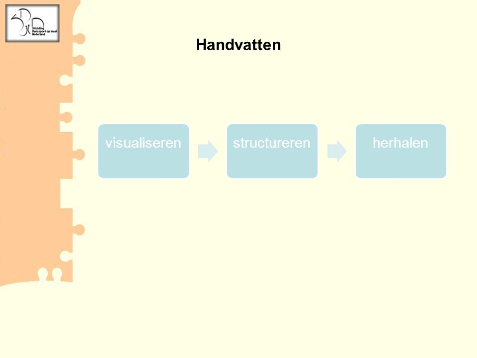 Handvatten visualiseren structureren herhalen