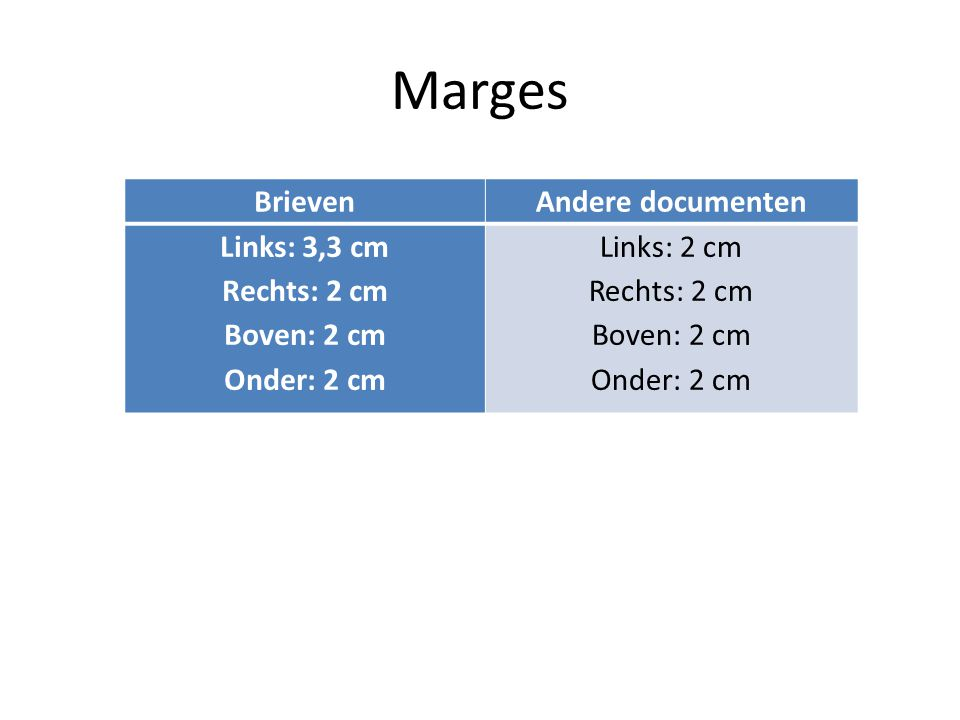 Marges Brieven Andere documenten Links: 3,3 cm Rechts: 2 cm