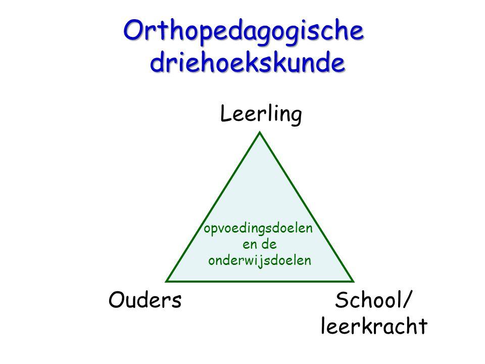 Orthopedagogische driehoekskunde