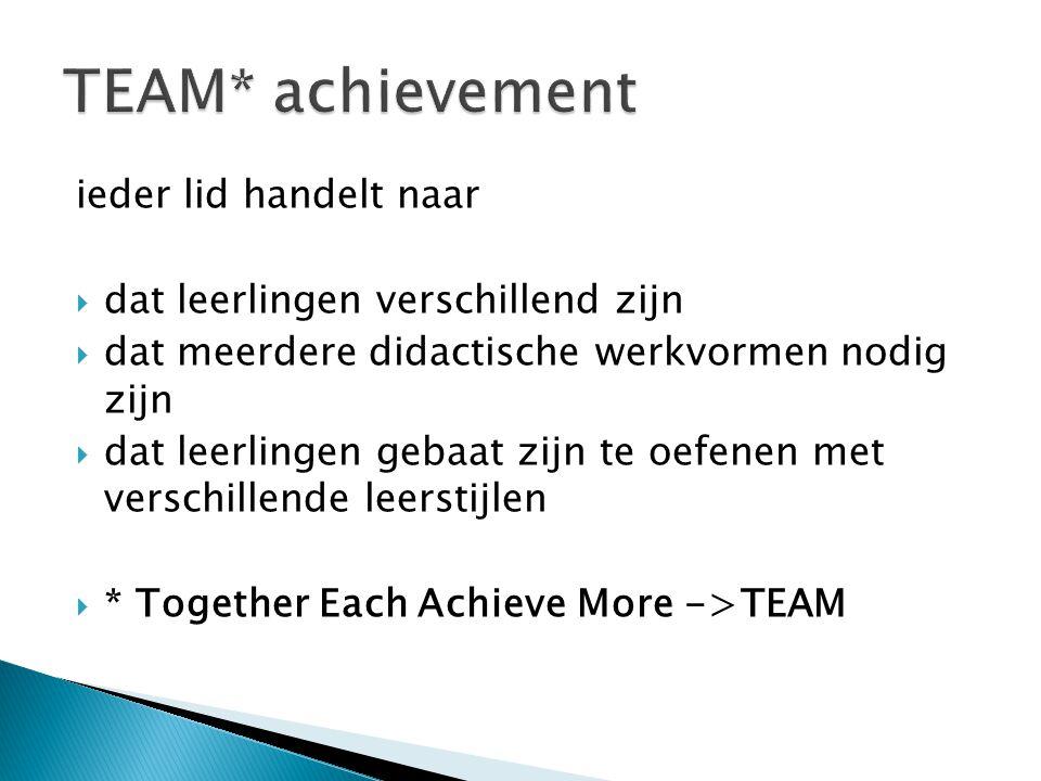 TEAM* achievement ieder lid handelt naar