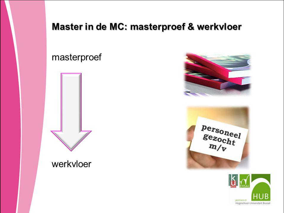 Master in de MC: masterproef & werkvloer