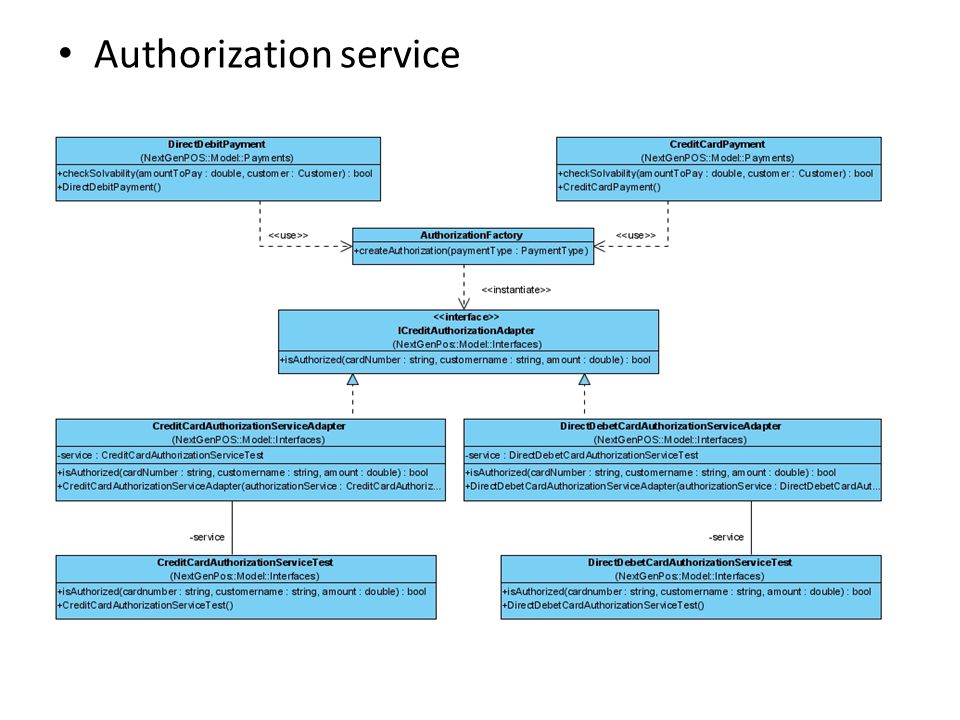 Authorization service