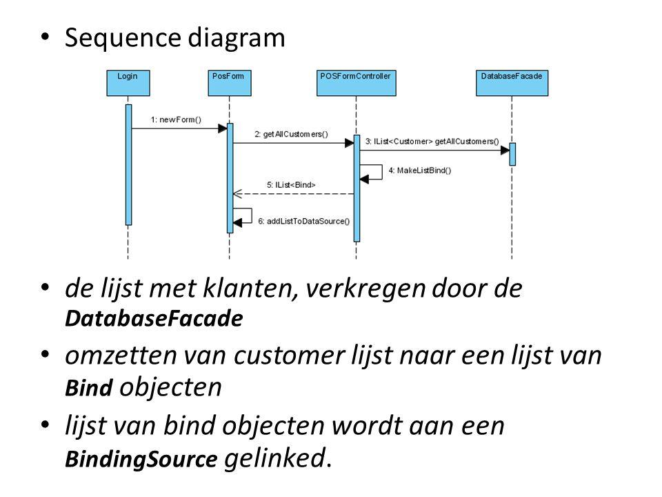 Sequence diagram de lijst met klanten, verkregen door de DatabaseFacade. omzetten van customer lijst naar een lijst van Bind objecten.