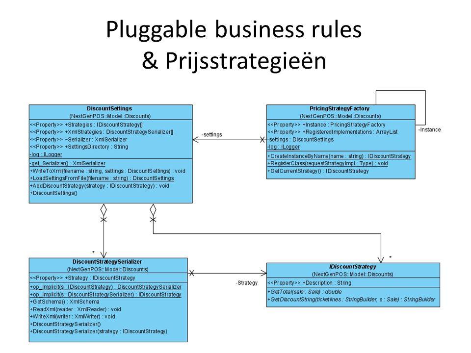 Pluggable business rules & Prijsstrategieën