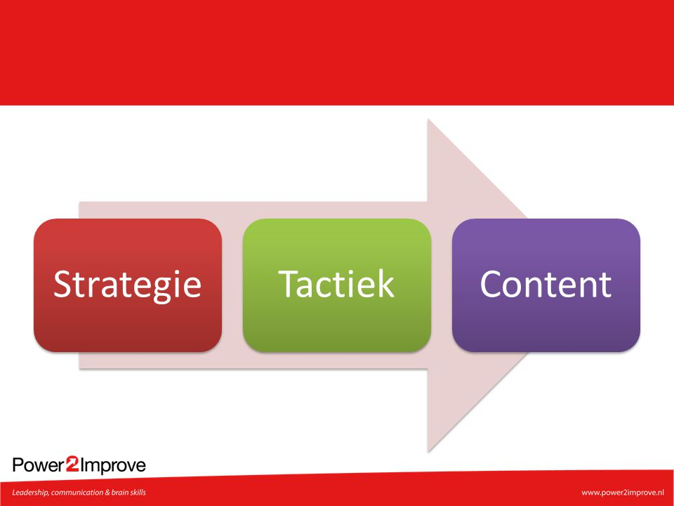 Strategie Tactiek Content