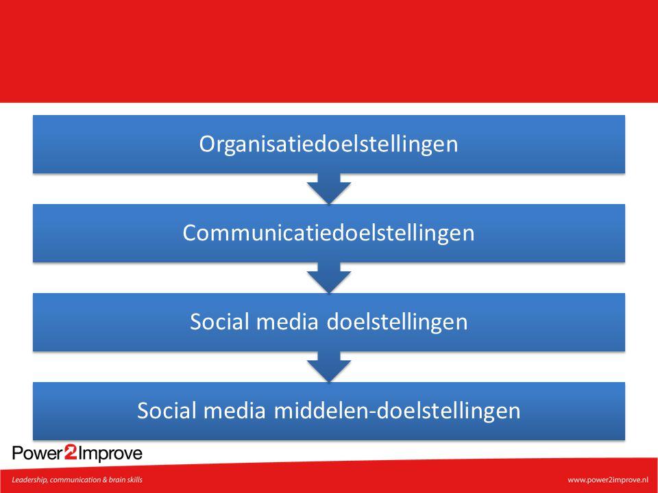 Social media middelen-doelstellingen Social media doelstellingen