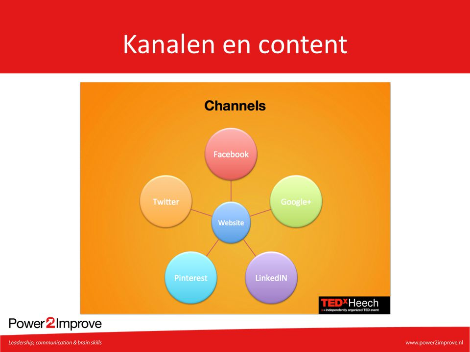 Kanalen en content