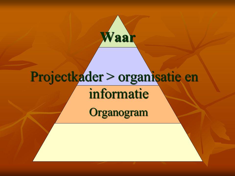 Projectkader > organisatie en informatie