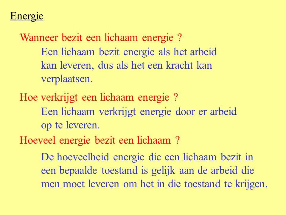 Energie Wanneer bezit een lichaam energie Een lichaam bezit energie als het arbeid kan leveren, dus als het een kracht kan verplaatsen.