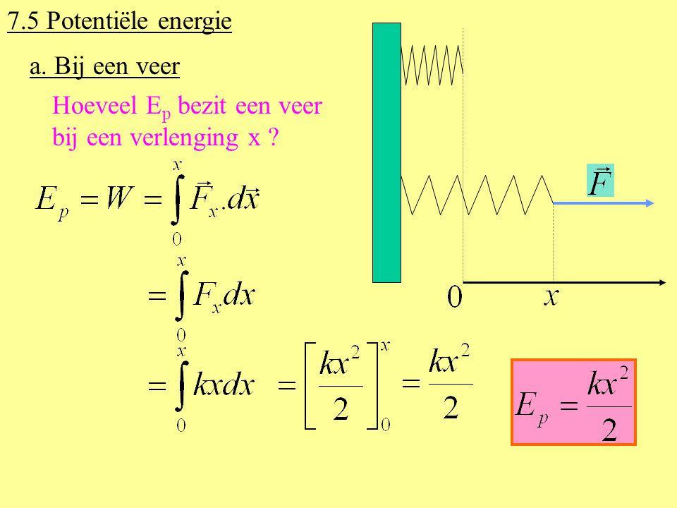 7.5 Potentiële energie a. Bij een veer Hoeveel Ep bezit een veer bij een verlenging x