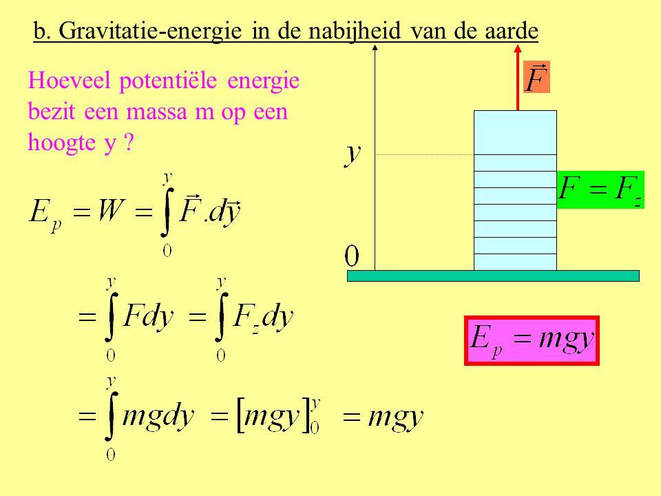 b. Gravitatie-energie in de nabijheid van de aarde