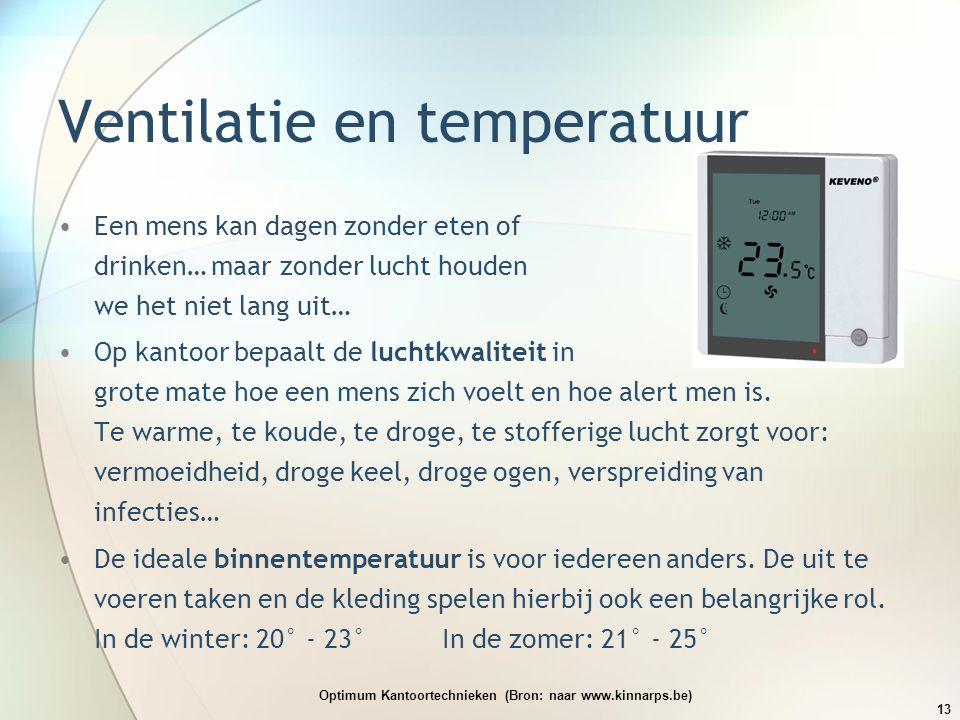 Ventilatie en temperatuur