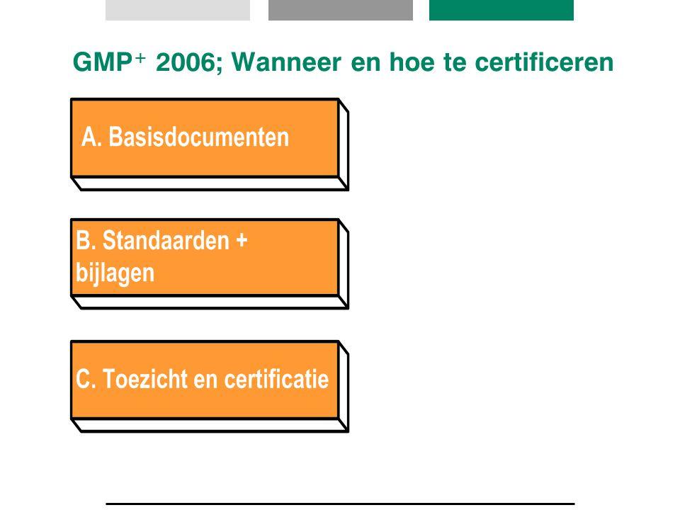 GMP+ 2006; Wanneer en hoe te certificeren