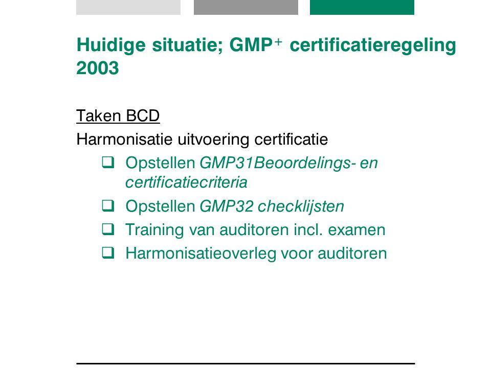 Huidige situatie; GMP+ certificatieregeling 2003