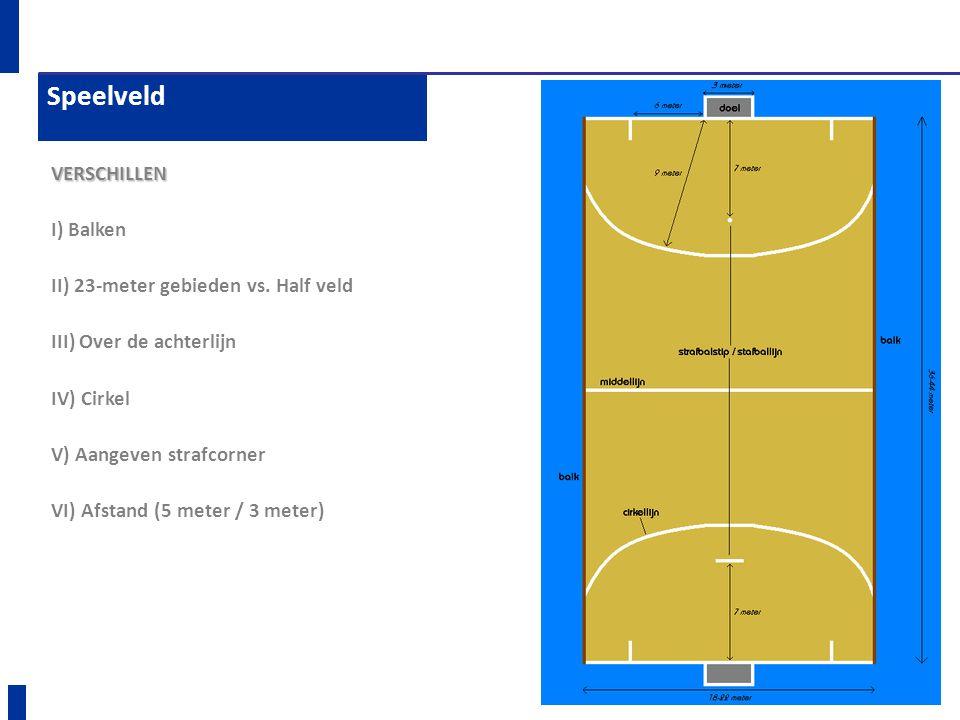 Speelveld VERSCHILLEN I) Balken II) 23-meter gebieden vs. Half veld