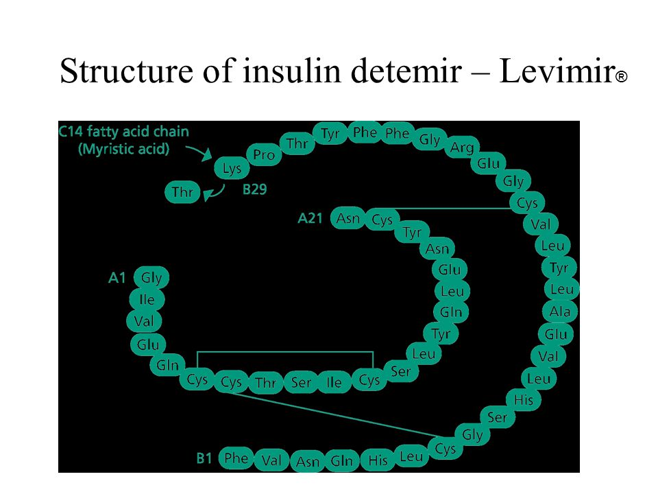 Structure of insulin detemir – Levimir®