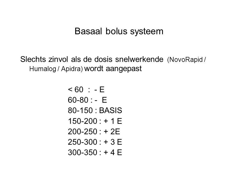 Basaal bolus systeem Slechts zinvol als de dosis snelwerkende (NovoRapid / Humalog / Apidra) wordt aangepast.