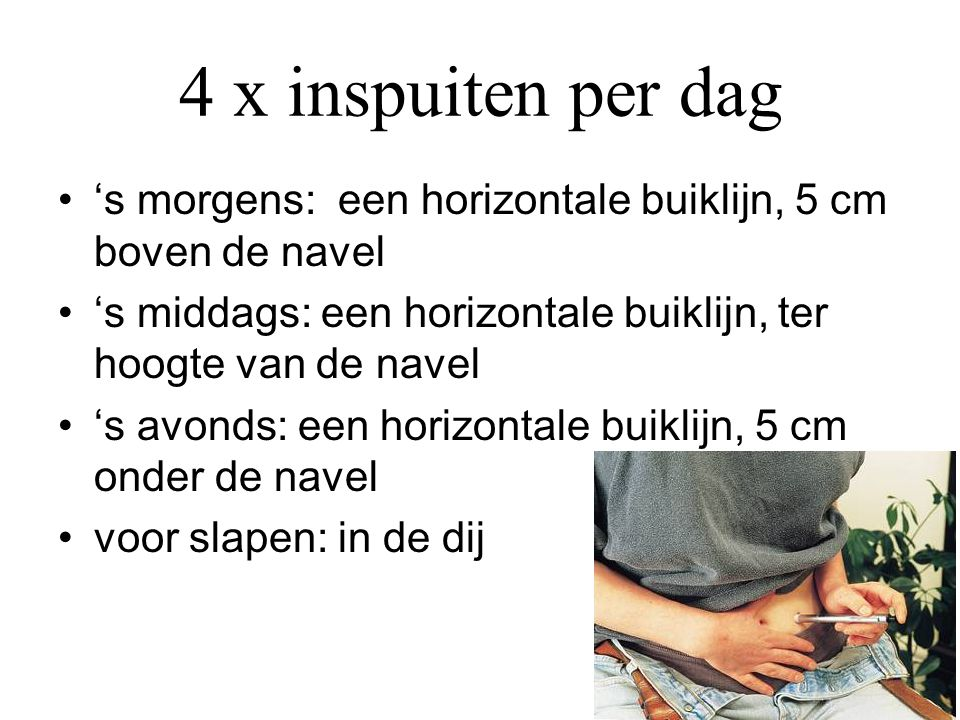 4 x inspuiten per dag 's morgens: een horizontale buiklijn, 5 cm boven de navel. 's middags: een horizontale buiklijn, ter hoogte van de navel.